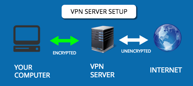 Getting the Best Quality Service Provider for Your MPLS VPN Network
